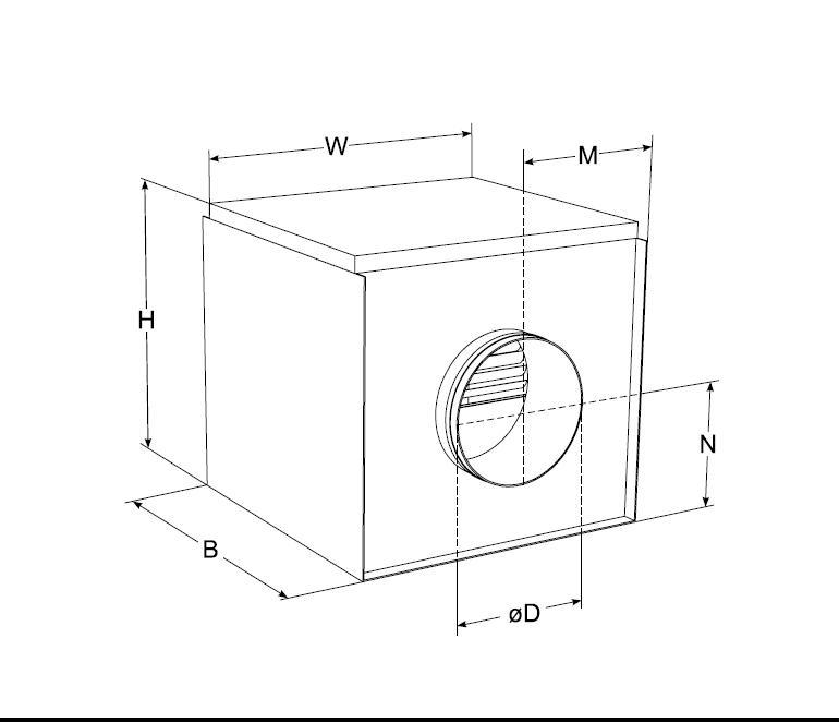 Размери: Звуко-изолирани вентилационни боксове AKU