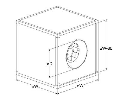 Размери: Звуко-изолирани вентилационни боксове KUB