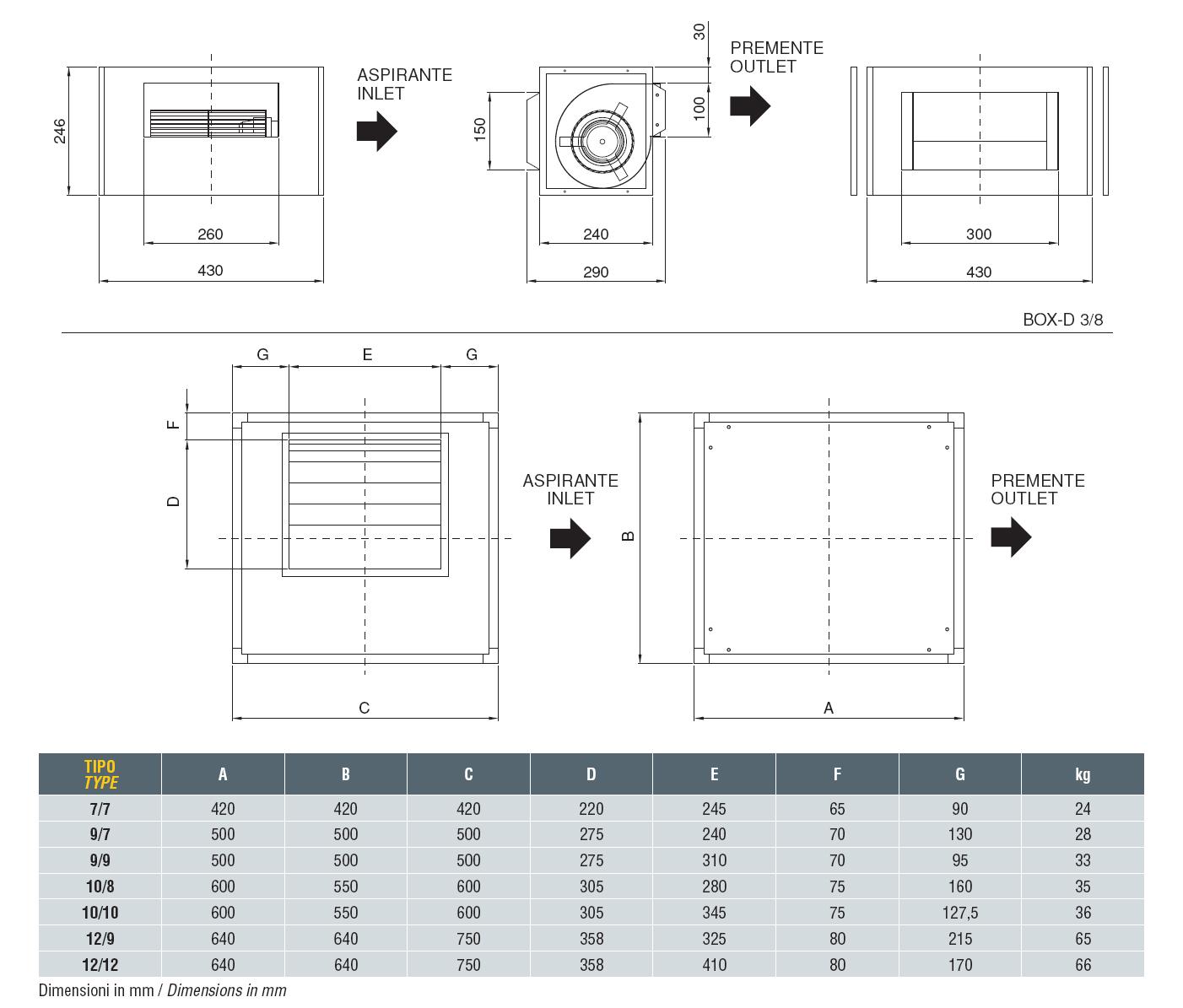 Размери: Звуко-изолирани вентилационни боксове DYNAIR BOX-D