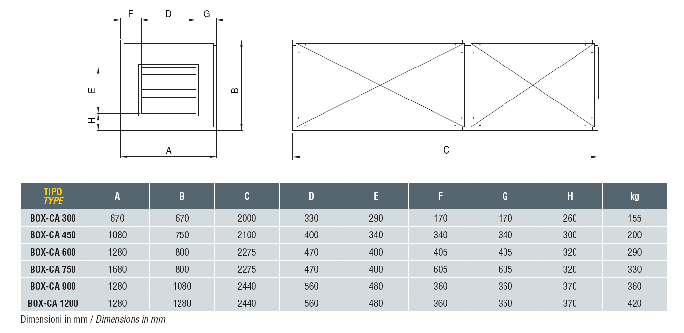 Размери: Вентилационен бокс DYNAIR BOX-CA