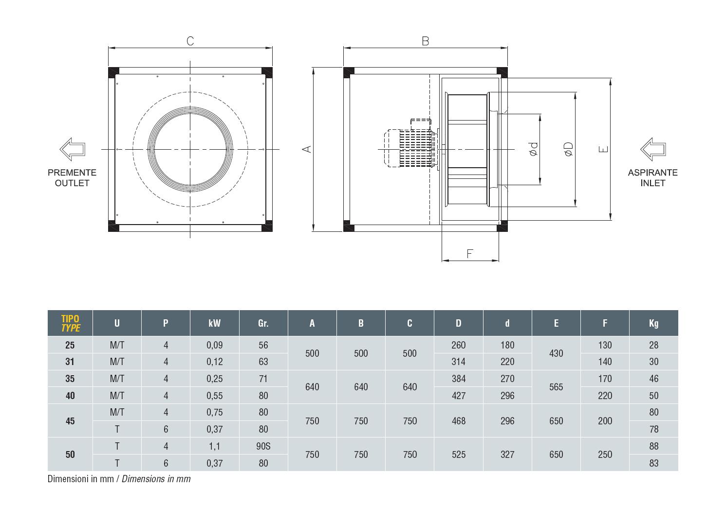 Размери: Кухненски вентилационен бокс DYNAIR S-CUBE KAT