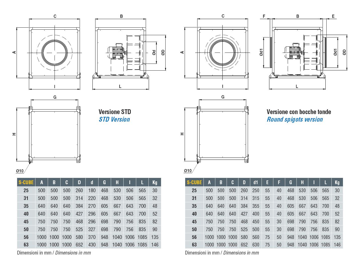 Размери: Звуко-изолирани вентилационни боксове DYNAIR S-CUBE
